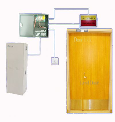 Radiation Safety door interlock system